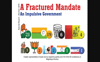 A Fractured Mandate An Impulsive Government
