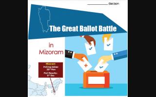 The Great Ballot Battle in Mizoram